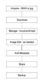 workflow_one.jpg