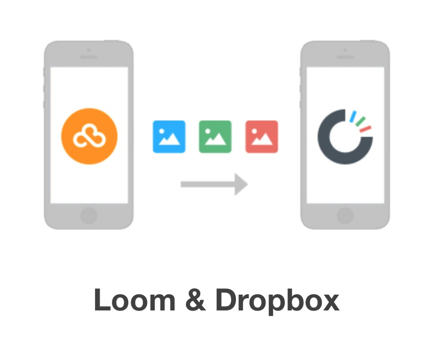 http://thedigitalstory.com/2014/04/18/loom-and-dropbox.jpg