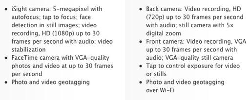 ipad_camera_comparison.jpg