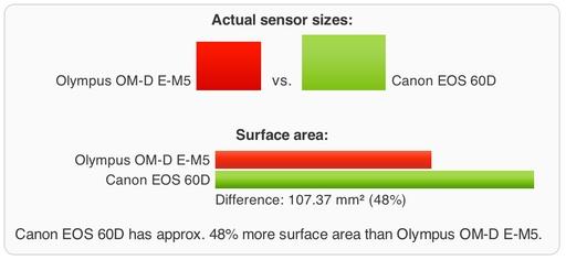 sensor_comparison.jpg