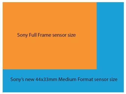 sony-medium-format.jpg